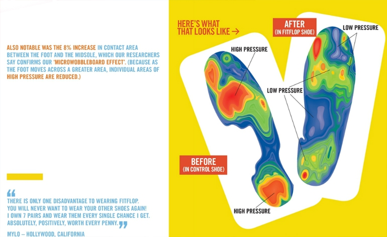 fitflop-technology4.jpg