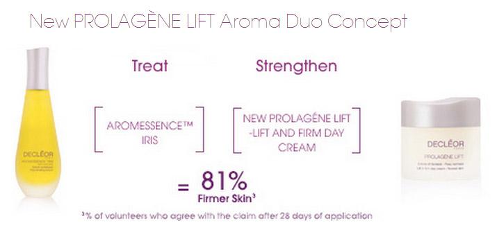 decleor-prolagene-lift-statistics-with-day-cream.jpg
